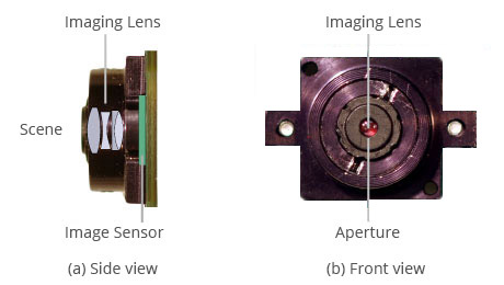 Imaging Lens