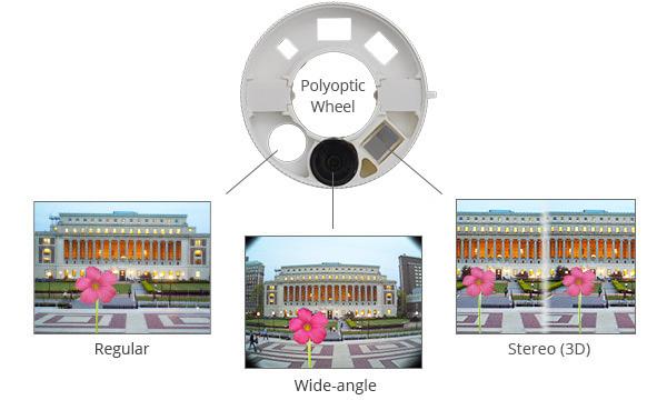 Polyoptic Wheel