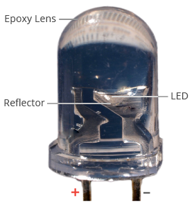 Figure 1: A light emitting diode